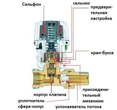 Радиатор Rado 22 500*1100 2