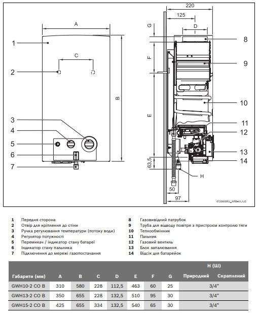 Bosch Therm 4000 WR13-2B  Газовые проточные водонагреватели авомат 1