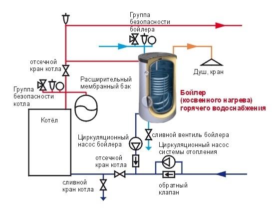 SPEICHER-TECHNIK&SOLAR BSF 500 EN 2