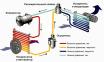 Кондиционер Bosch Climate 8500 RAC 2,6-3 IPW / RAC 2,6-1 OU P  9