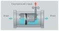 Газовая колонка Bosch Therm 6000 WRD10-2G 0