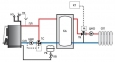 STSOL PSK 500 бак аккумулятор 500 литров 0