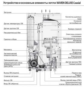 Котел газовый двухконтурный NAVIEN DELUXE 16K