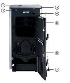 Bosch SOLID 3000H SFU 25 HNC